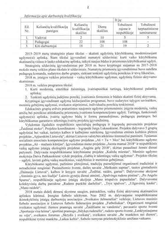 2018 metų veiklos ataskaita_001